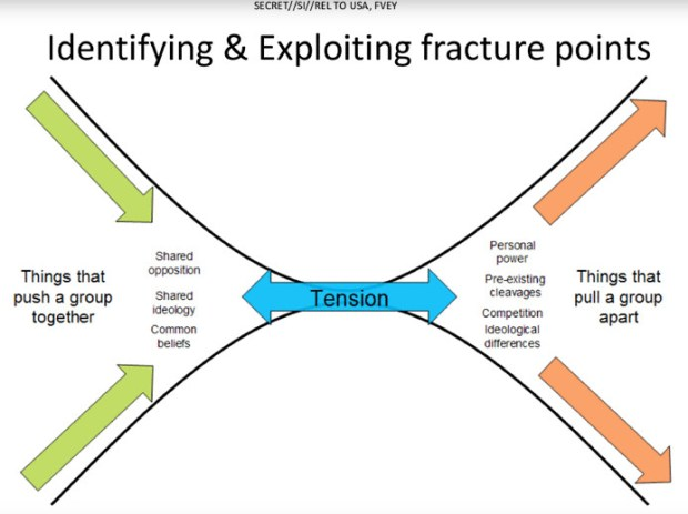 GCHQ Exploiting Fracture Points