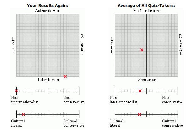 GotoQuiz Results